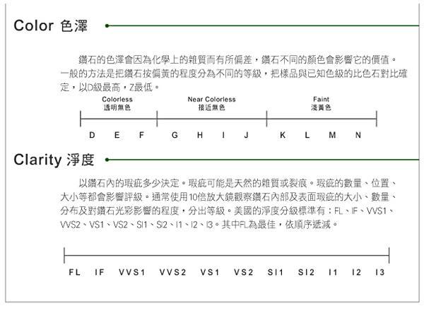 【LECRIN翠屋珠寶】永恆對戒0.06克拉鑽戒(男)