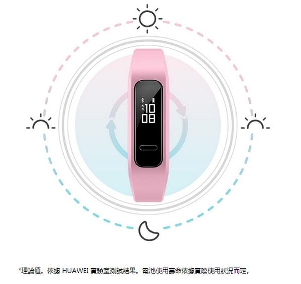 【免運費】華為HUAWEI Band 3e 運動智慧手環★黑