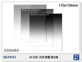 【分期0利率,免運費】Benro 百諾 SD GND 0.9S Soft WMC 方形 灰色 漸層減光鏡 單片入(170x150mm,光學玻璃)