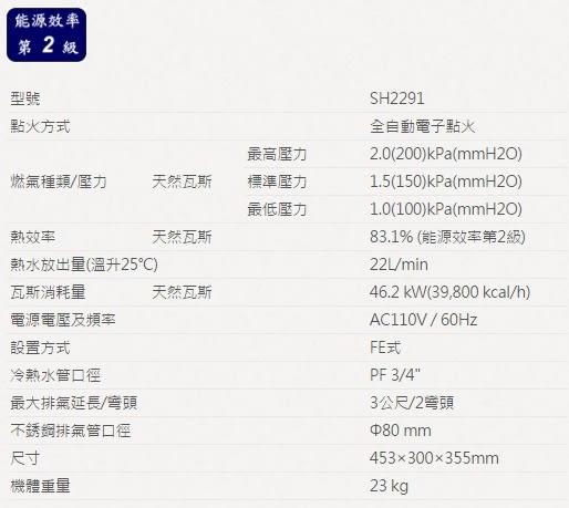 【歐雅系統家具】SAKURA 櫻花 SH-2291 22L循環預熱熱水器