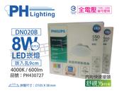 PHILIPS飛利浦 LED DN020B 8W 4000K 自然光 全電壓 9cm 舒適光 崁燈 _ PH430727