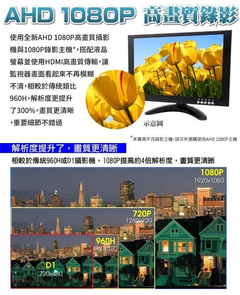 【CHICHIAU】AHD 1080P SONY 200萬畫素2000TVL(類比2000條解析度)雙模切換6陣列燈紅外線夜視攝影機