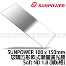 SUNPOWER 100 x 150 mm Soft ND 1.8 玻璃方形軟式漸層減光鏡 (24期0利率 免運 公司貨) ND64 減6格光圈