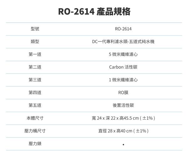 [群創淨水] Buder 普德 RO-2614  DC一代RO極緻系列逆滲透純水機