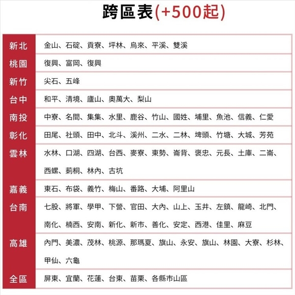 國際牌【CS-RX22GDA2/CU-RX22GDHA2】變頻冷暖分離式冷氣3坪(含標準安裝)