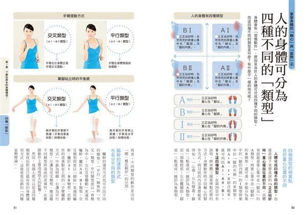 骨骼回正解痠痛:30萬人見證最有效的「骨骼調校運動」,從姿勢、症狀下手,永遠擺脫..