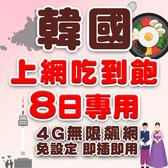 現貨 韓國 8日旅遊網卡 不降速 4G高速飆網韓國網卡吃到飽/南韓網卡/網路卡/韓國上網卡/韓國wifi
