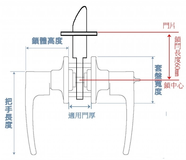 東隆牌 EZSET 日規水平鎖 JB10S82 通道鎖 專利靜音 不分左右 水平鎖 一字鎖 葉片鎖 門鎖