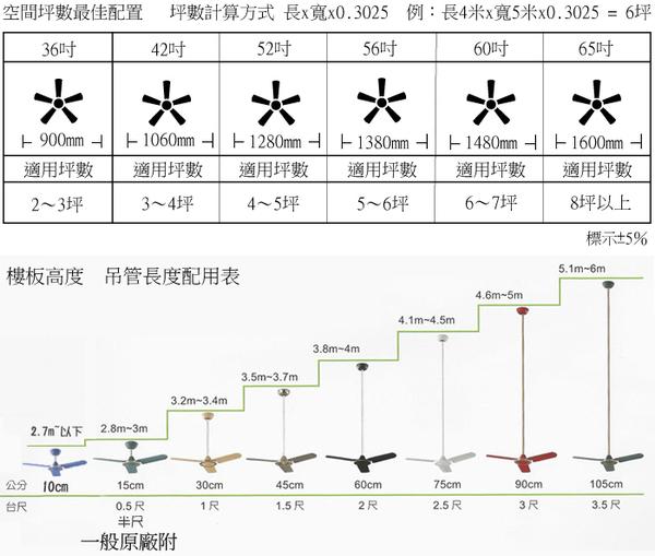 【燈王的店】《台灣製造MIT將財吊扇》設計師嚴選 正轉反轉 60吋吊扇+吊扇燈+附IC ☆F66-870-60+L03-570