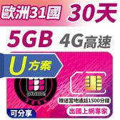 【TPHONE上網專家】歐洲全區聯通U方案 31國 30天 5GB高速上網 支援4G高速 贈送當地通話1500分鐘