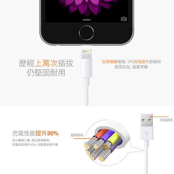 ZMI 紫米 MFI蘋果認證 Apple 傳輸充電線 AL812 100cm 2.4A 小米 iPhone 7 6 6S Plus SE iPhone 5 5S 5C