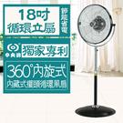 中央牌 專利內旋式18吋基本款循環扇 KZS-1845CaP (台灣製)