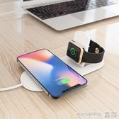 快充 蘋果手錶1/2/3代x充電器iwatch iphone無線apple watch座airpower 晶彩生活