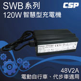 電動車 充電器SWB48V2A (120W)