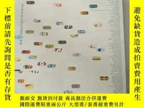 二手書博民逛書店NEW罕見PERSPECTIVES IN PAINTING(12