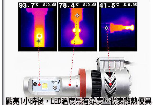 H4 F款 LED大燈(2顆價)CREE XHP50 6000LM