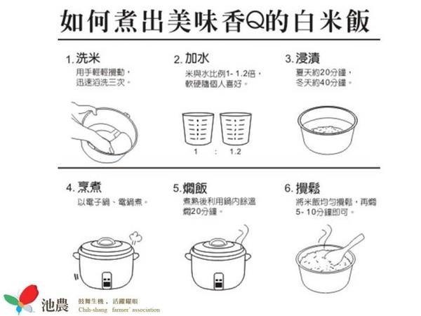 【池上鄉農會】池農優質香米1.5kg/包