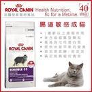 *WANG*法國皇家S33《腸胃敏感成貓...