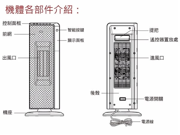 HELLER嘉儀 PTC陶瓷式電暖器 KE-P565W / KEP565W **免運費**