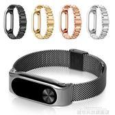 錶帶 適用小米手環2腕帶替換帶二代運動防水金屬錶帶米蘭尼斯手環帶 不銹鋼 城市科技