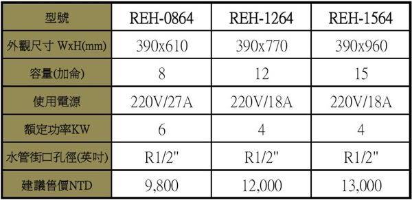 (全省安裝)林內熱水器 REH-1264儲熱式電熱水器  12加侖 不銹鋼內膽