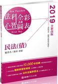 民法(債)-全彩心智圖表-2019律師.司法特考.高普特考(保成)