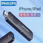 蘋果xs手機連接電視機6s投影儀USB線HDMI同屏器7p高清視頻轉接max有線投屏 快速出貨