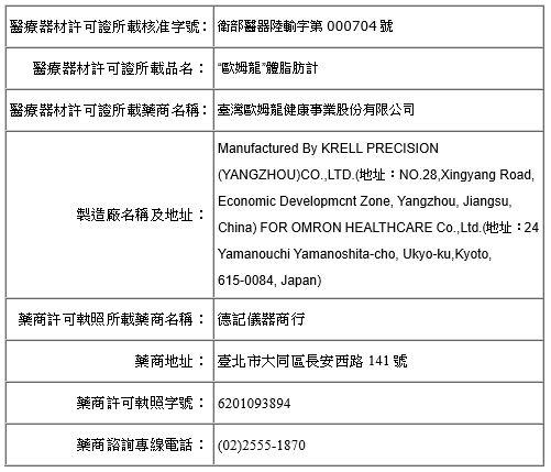 OMRON 歐姆龍 體脂計 HBF-216 綜合