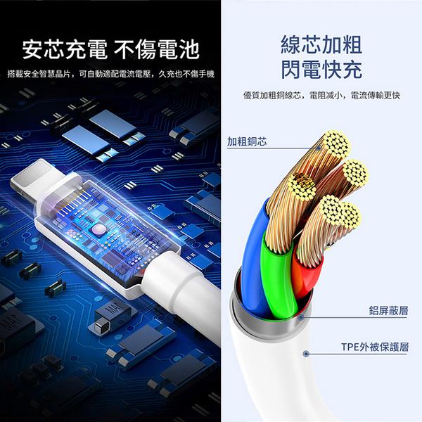 Baseus倍思 小白系列 數據線 充電線 iPhone Micro Type-C 3A快充線 傳輸線 電源線 PD閃充