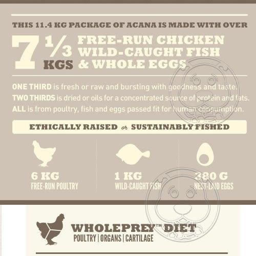 【培菓平價寵物網】愛肯拿》低卡犬無穀配方(放養雞肉+新鮮蔬果)全新配方-2kg
