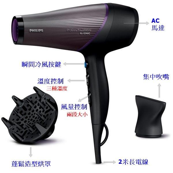 (交流式馬達)飛利浦專業級四倍負離子溫控護髮吹風機 BHD177(全新品)