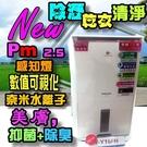 [PM2.5數值顯示] Panasonic新旗艦 F-Y16FH清淨除濕機