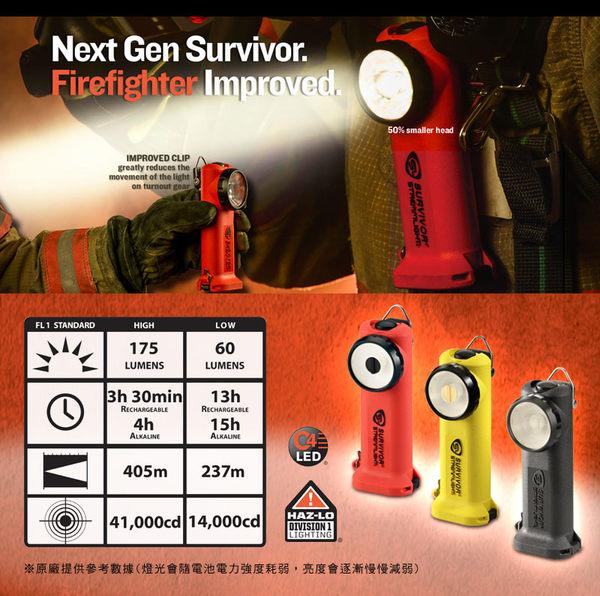 美國STREAMLIGHT SURVIVOR LED 手電筒-2015