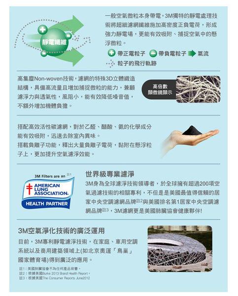 3M 淨巧型空氣清淨機FA-X50T活性碳濾網(X3050-CA)
