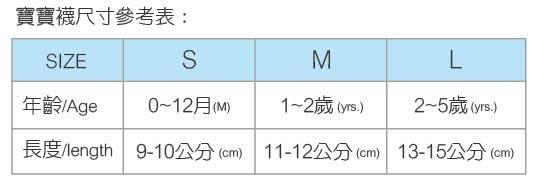 【奇買親子購物網】酷咕鴨KU.KU. 長統條紋襪(藍色/粉色)