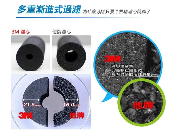 【龍門淨水】3M SQC系列S004淨水器 多效能活性碳濾心 除氯異味除鉛 含濾頭型號3US-F004-5(MT348)