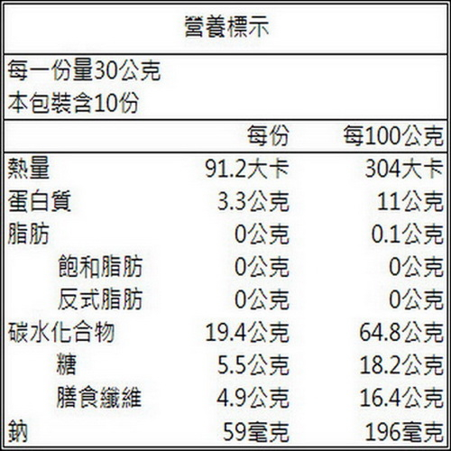 【將軍區農會】牛蒡切片-禮盒(300g)