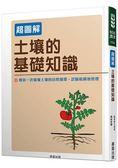 土壤的基礎知識【超圖解】