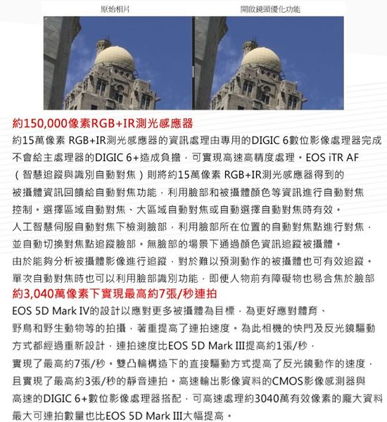 Canon EOS 5D Mark IV+24-105mm II 單鏡組*(中文平輸)-送強力大吹球清潔組+硬式保護貼