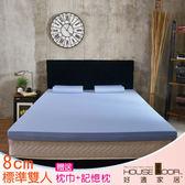 House Door 大和布套 8cm乳膠記憶床墊優眠組-雙人5尺(天空藍)