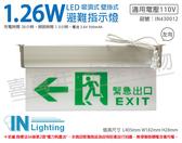 大友照明innotek LED 1.26W AC110V 吸頂/壁掛 緊急出口 向左 避難方向指示燈 _ IN430012