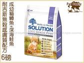 寵物家族*-耐吉斯敏感膚質無穀配方成幼貓鱒魚+深海鮭魚口味6LB