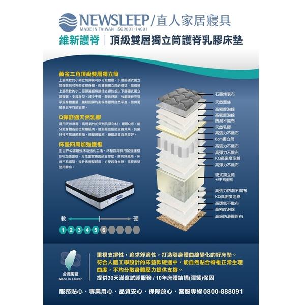 日本直人家居-NEWSLEEP 頂級雙層獨立筒護脊乳膠床墊-5尺