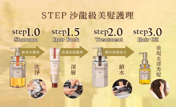 &honey 蜂蜜亮澤修護護髮乳2.0(2入組)
