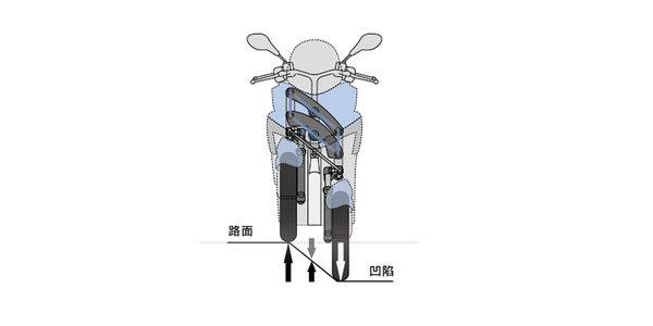 [結帳折2500]YAMAHA 山葉機車 YAMAHA 山葉機車Trycity 155 ABS 騎動三輪時代-2018年式.一次付清 折4000元
