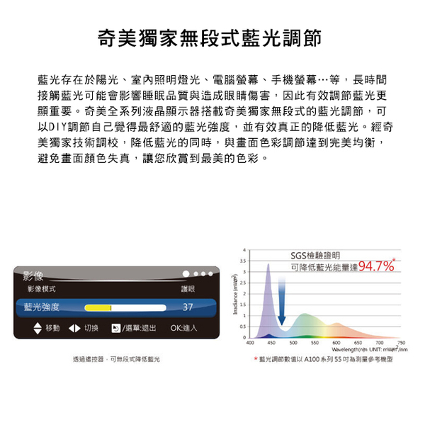 CHIMEI 奇美 32型低藍光LED液晶顯示器+視訊盒(TL-32A800)