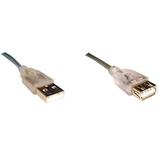 i-wiz USB 2.0 A公A母 透明延長線 1m