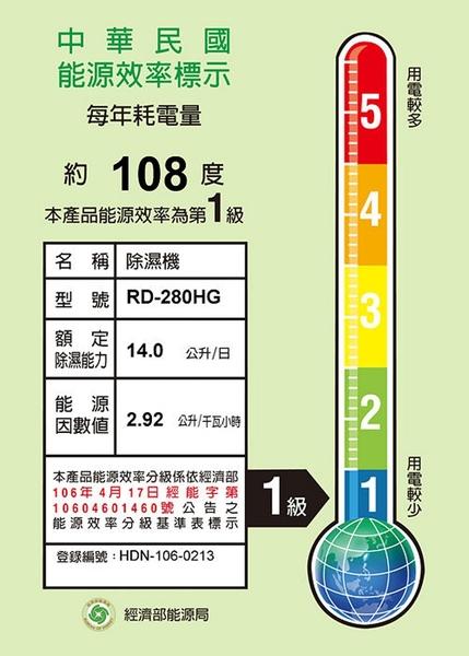 【HITACHI日立】14公升/1日 搭載PM2.5濾網 一級節能 除濕機 RD-280HS (閃亮銀) / RD-280HG (玫瑰金) 免運費