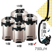 德彩 Tetra ExPower90 外置過濾器 圓桶【750L/H】靜音圓筒 水草海水 專業精品 TF90 魚事職人