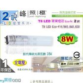 【PHILIPS飛利浦】LED燈管.T8 LED玻璃燈管.2呎 8W 單邊入電較安全#Eco-fit【燈峰照極my買燈】